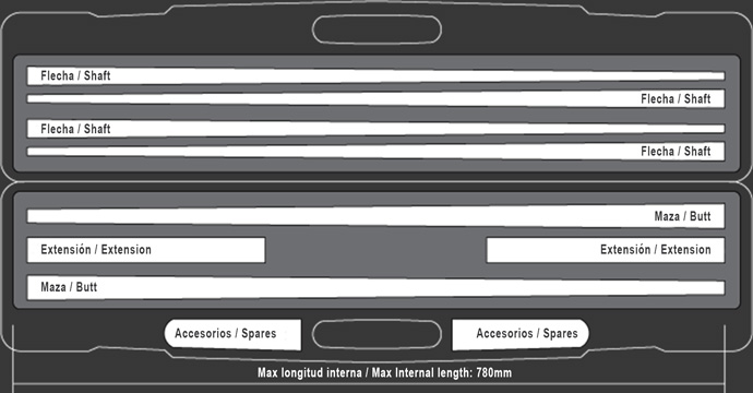 Diagrama contenido maletín Longoni